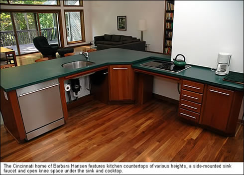 Kitchen countertops of various heights